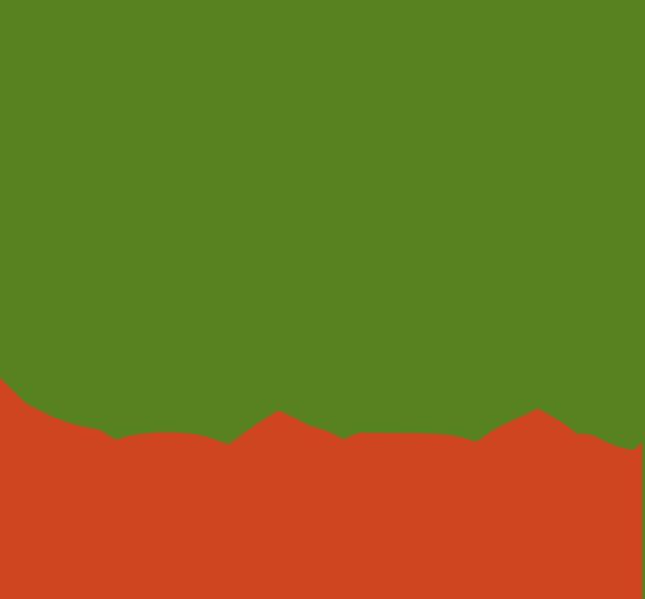 USFoods